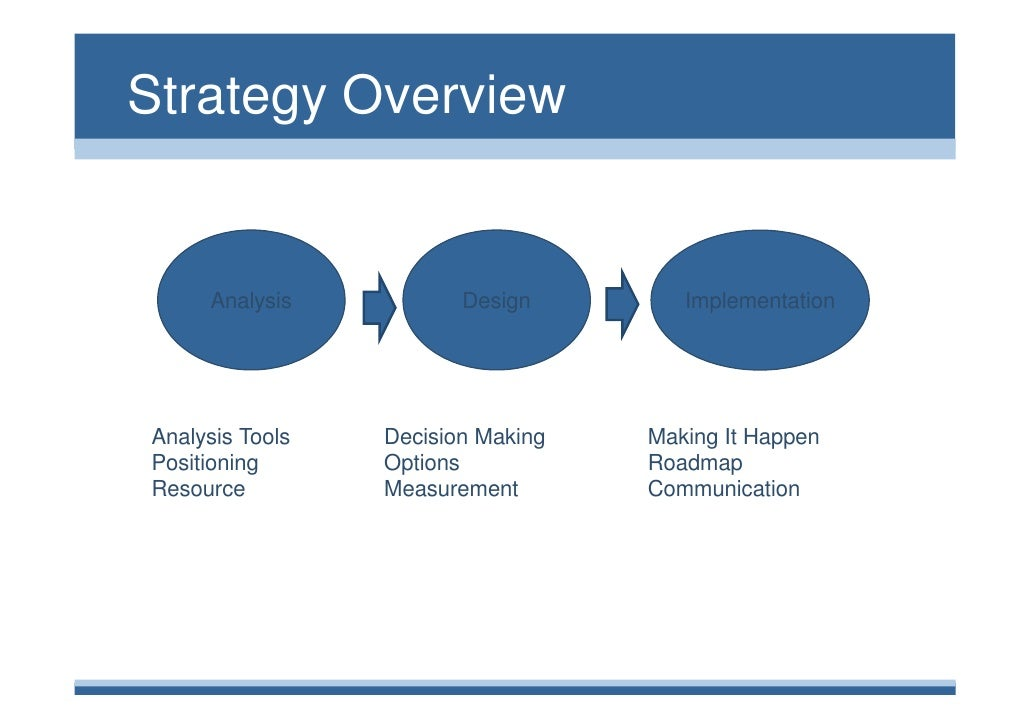 new balance strategic management The point where a new trend is initiated is called a strategic  proportion, balance  using responsive evaluation in strategic managementstrategic .
