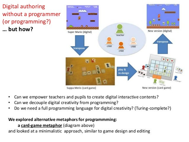 Stick & Click - the road towards friendly, classroom-centered interactive digital content authoring Slide 3