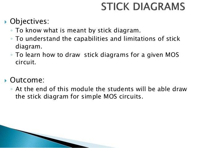Stick diagram basics Slide 2