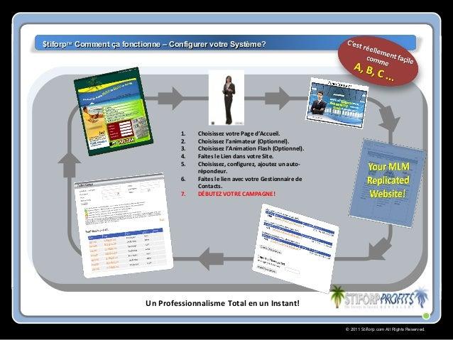 © 2011 Stiforp.com All Rights Reserved. Un Professionnalisme Total en un Instant! $tiforp$tiforp™™ Comment ça fonctionne –...