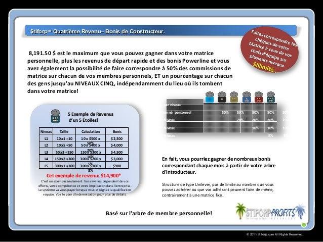 © 2011 Stiforp.com All Rights Reserved. 8,191.50 $ est le maximum que vous pouvez gagner dans votre matrice personnelle, p...
