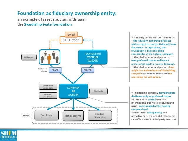 Foundation as fiduciary ownership entity:  an example of asset structuring through  the Swedish private foundation   The ...