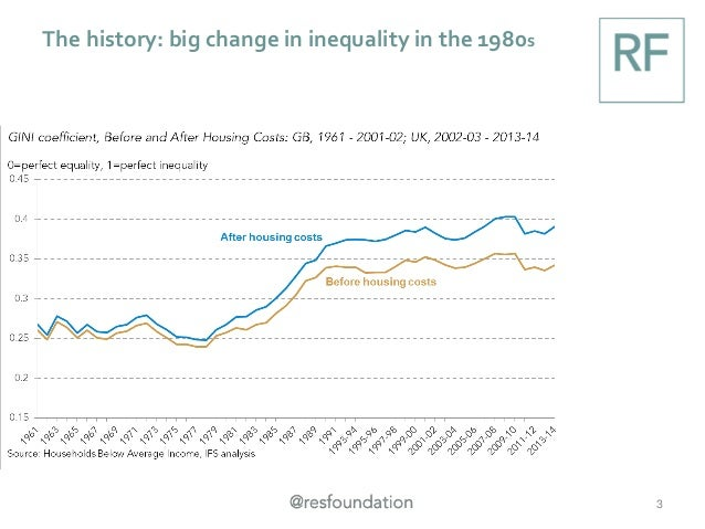 The history: big change in inequality in the 1980s 3