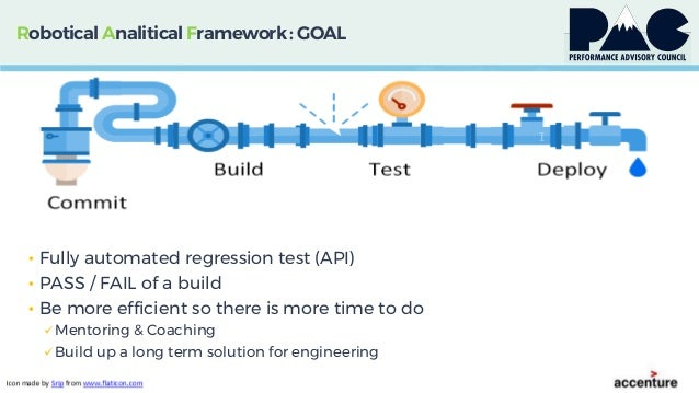 Robotical AnaliticalFramework: GOAL • Fully automated regression test (API) • PASS / FAIL of a build • Be more efficient s...