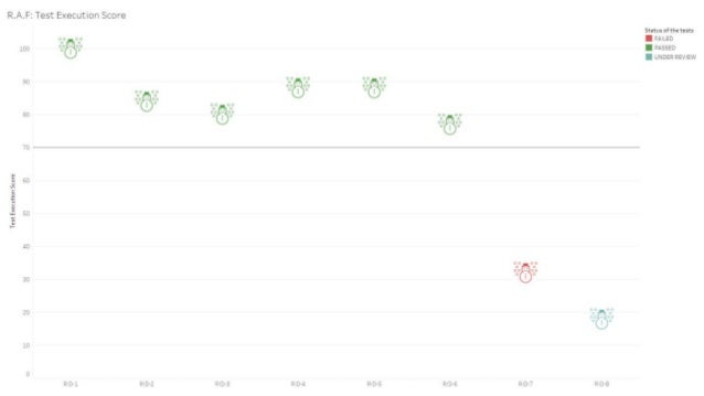 Stijn Schepers - Performance Test Automation Beyond Frontier