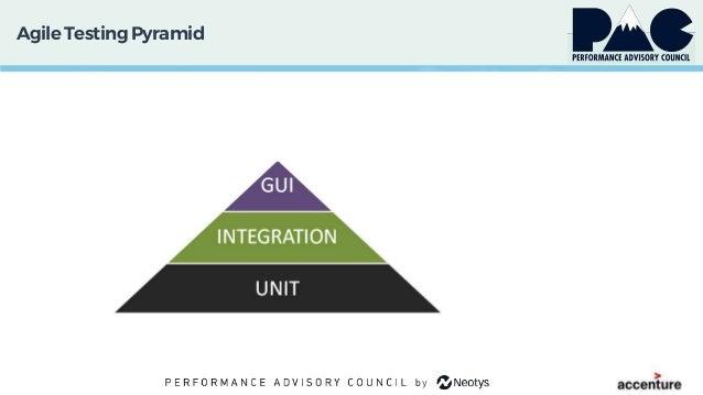 Agile TestingPyramid
