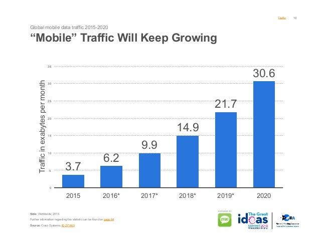 """This mobile revolution is not merely """"disruptive."""""""