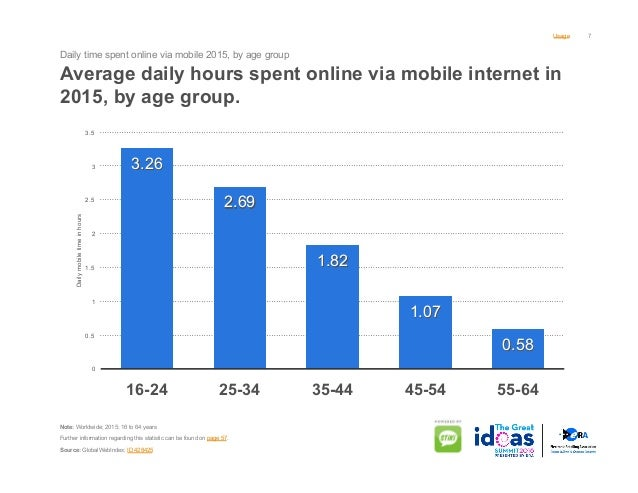 Advertising spending Further information regarding this statistic can be found on page 113. 61 Share of mobile in digital ...