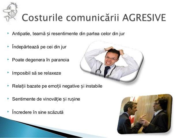 Comunicarea agresiva