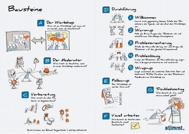 Stimmt ag workshop_baukasten Slide 3