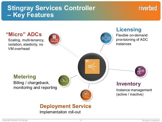 Riverbed ConfidentialTransition to RiverbedStingray ADCaaSRiverbed Stingray ADCaaS is the next wave of application deliver...