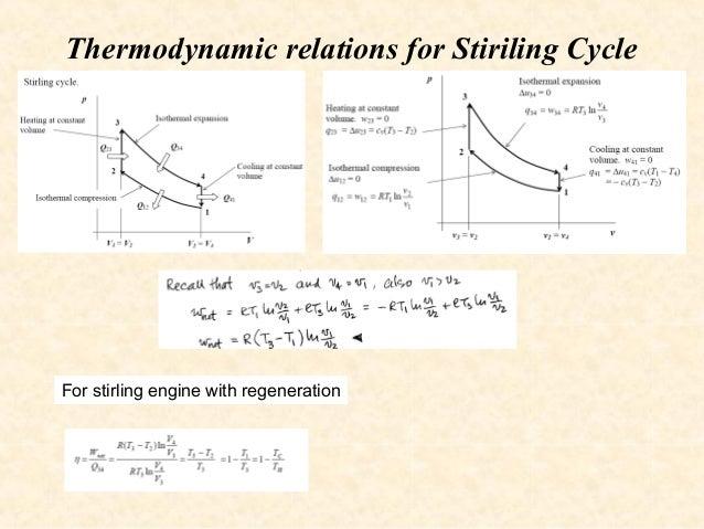 stirling cycle  u0026 its applications