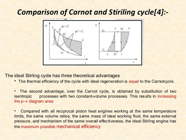 stirling cycle & its applications can stirling engine diagram stirling engine has the maximum possible mechanical efficiency; 8