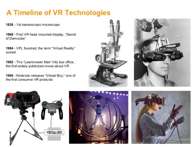 The History of Virtual Reality: Ultimate Guide. Part 1