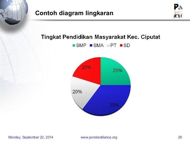 Statistik perkuliahan 29 contoh diagram lingkaran monday september ccuart Choice Image