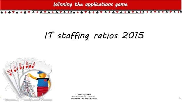STKI Copyright@2015 Do not remove source or attribution From any slide, graph or portion of graph IT staffing ratios 2015 ...