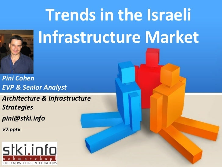 Trends in the Israeli Infrastructure Market Pini Cohen EVP & Senior Analyst Architecture & Infrastructure Strategies [emai...
