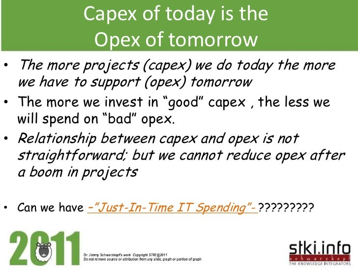 relationship between capex and opex