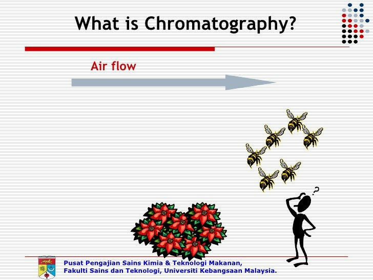 introduction to chromatography 1 chromatography introduction to chromatography chromatography is a non-destructive procedure for resolving a multi-component mixture of trace, minor, or major constituents into its.