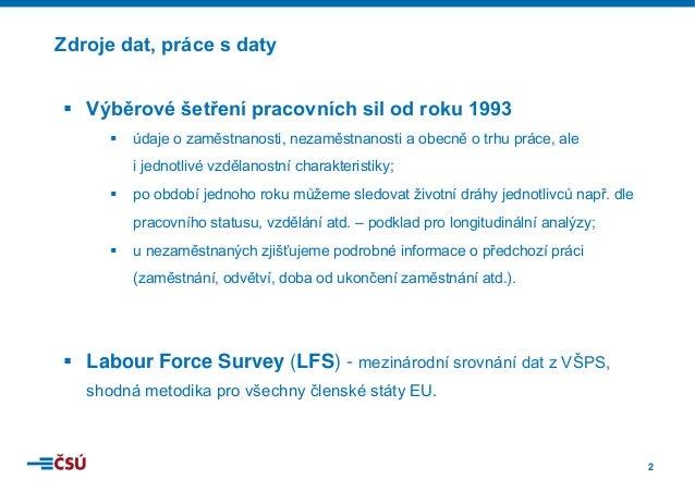 Mladí lidé na trhu práce (2014) Slide 2