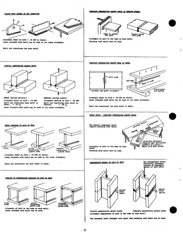 DESIGN OF WELDED STRUCTURES BLODGETT PDF