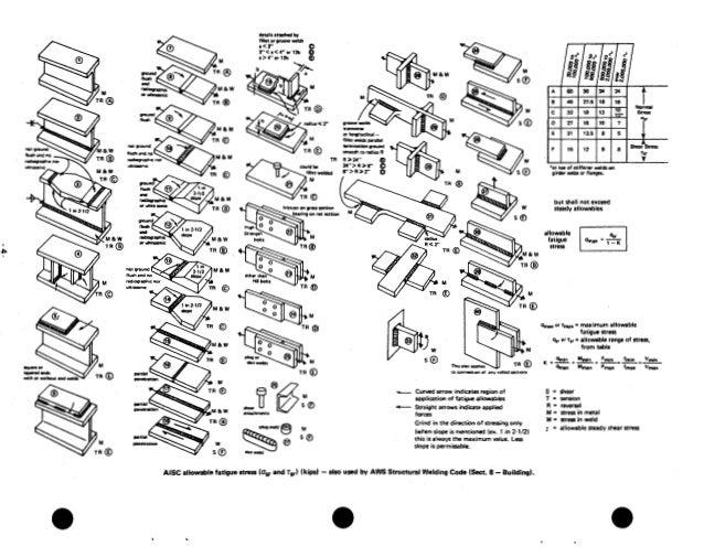 stl cnx weld solutions to design of weldments blodgett 6 638?cb\\\=1357395620 cradlepoint wiring diagram gandul 45 77 79 119 cradlepoint wiring diagram at gsmportal.co