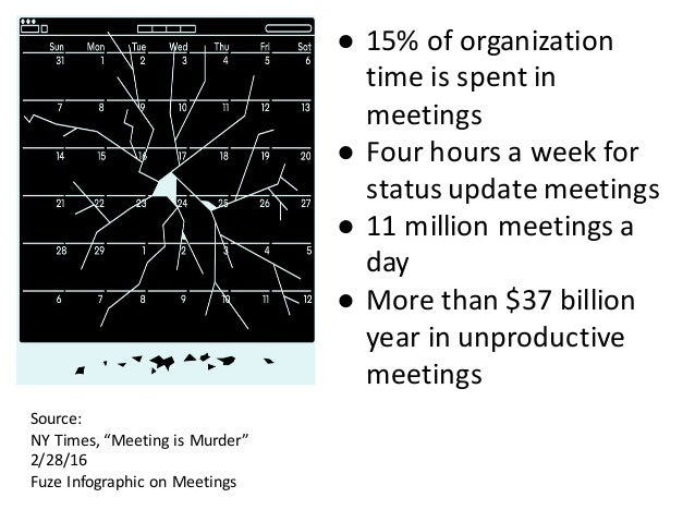 Tips	   to	   Improve	    ● Don't	   schedule	   hour	   meetings	   by	   default
