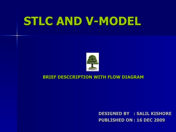STLC AND V-MODEL DESIGNED BY : SALIL KISHORE PUBLISHED ON : 16 DEC 2009  BRIEF DESCCRIPTION WITH FLOW DIAGRAM