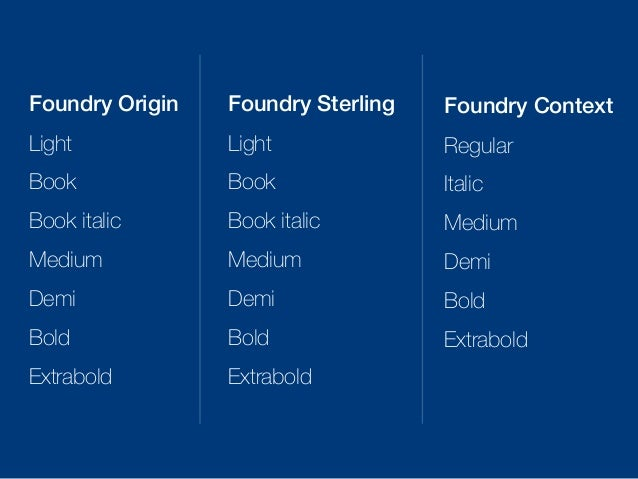 Foundry Sterling Book