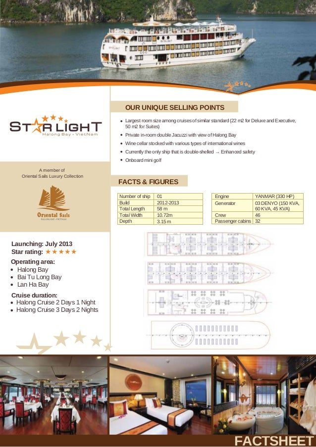 FACTSHEET OUR UNIQUE SELLING POINTS Largest room size among cruises of similar standard (22 m2 for Deluxe and Executive, 5...