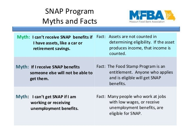 Food Stamps In Louisiana Eligibility