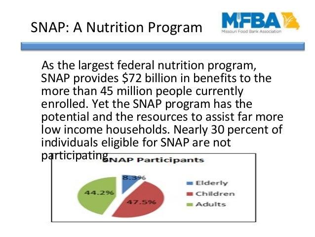 Al Elderly Food Stamp Program