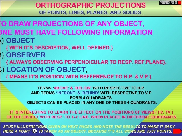 ORTHOGRAPHIC PROJECTIONS OF POINTS, LINES, PLANES, AND SOLIDS.  TO DRAW PROJECTIONS OF ANY OBJECT, ONE MUST HAVE FOLLOWING...