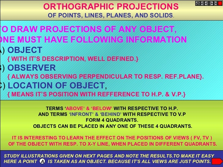 ORTHOGRAPHIC PROJECTIONS                 OF POINTS, LINES, PLANES, AND SOLIDS.TO DRAW PROJECTIONS OF ANY OBJECT,ONE MUST H...