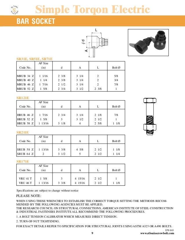 St louis screw & Bolt Binder Catalog