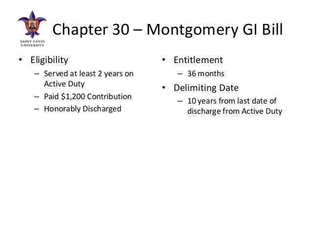 St Louis University GI Bill Basic Training