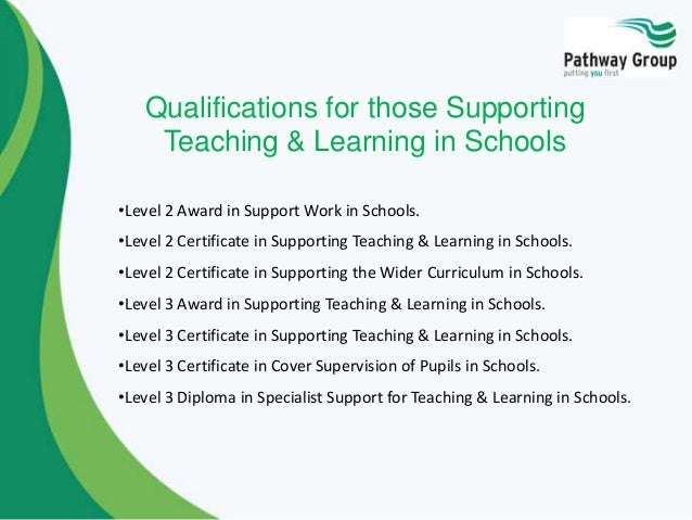supporting teaching and learning in school Teaching and learning in schools (2007) which also underpin nvqs in supporting teaching and learning in schools at levels 2 and 3 whilst the certificates and diploma have been designed to meet the needs of those already.
