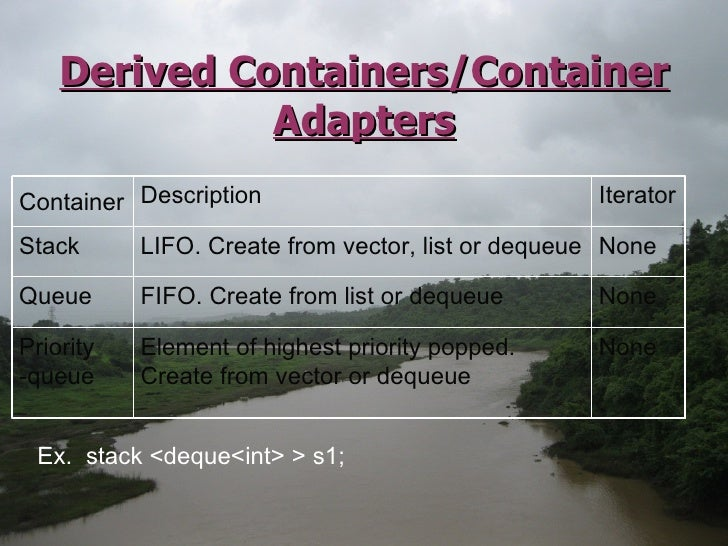Derived Containers/Container Adapters Ex.  stack <deque<int> > s1; Iterator Description Container None Element of highest ...