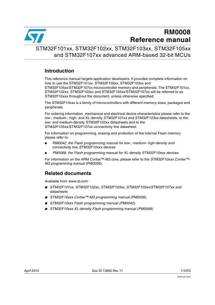 stm32 reference manual rh slideshare net Radio Programming Document Ring Programming Manual