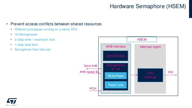 Hardware Semaphore (HSEM) • Prevent access conflicts between shared resources • Different processes running on a same CPU ...
