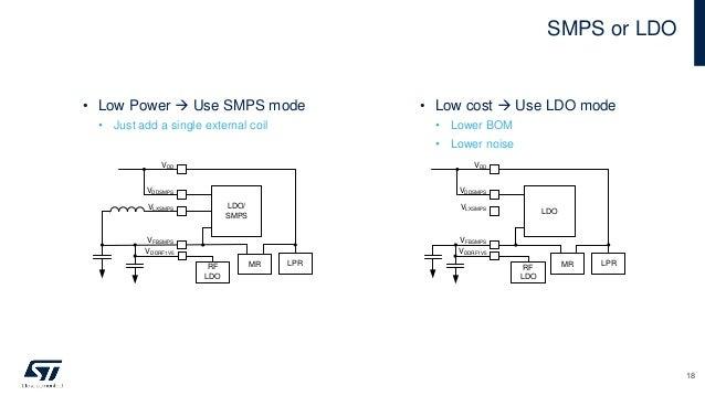 SMPS or LDO 18 LDO/ SMPS VDDSMPS VLXSMPS VFBSMPS VDD RF LDO MR LPR VDDRF1V5 LDO VDDSMPS VLXSMPS VFBSMPS VDD LPR MR RF LDO ...