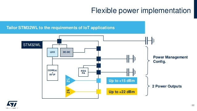 Flexible power implementation Tailor STM32WL to the requirements of IoT applications LDO DC-DC CORE(s) + RF IP REG PA LP P...