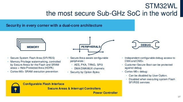 STM32WL the most secure Sub-GHz SoC in the world Security in every corner with a dual-core architecture MEMORY PERIPHERALS...