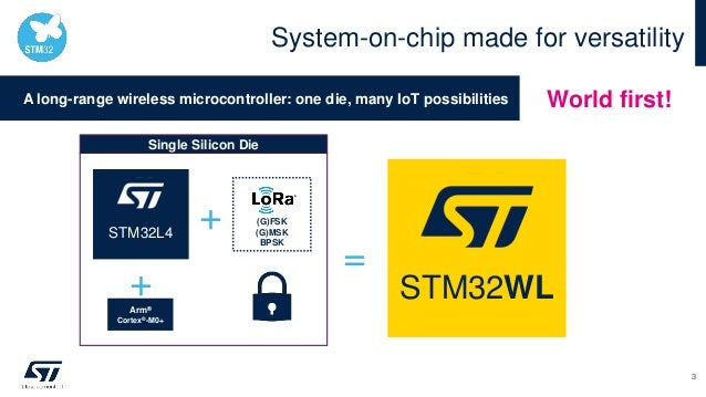 System-on-chip made for versatility = Single Silicon Die A long-range wireless microcontroller: one die, many IoT possibil...