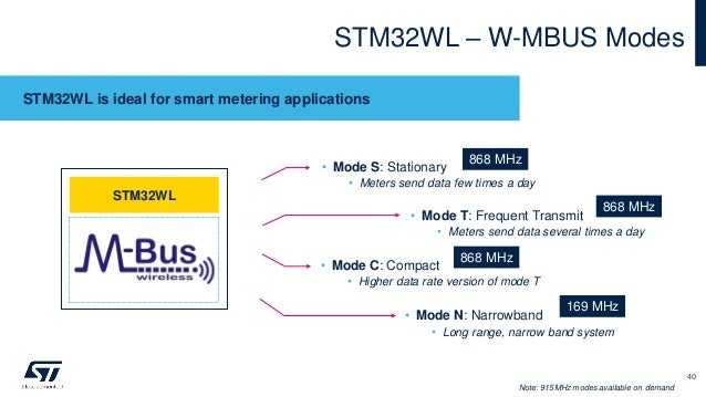 STM32WL – W-MBUS Modes STM32WL is ideal for smart metering applications STM32WL 40 868 MHz • Mode S: Stationary • Meters s...