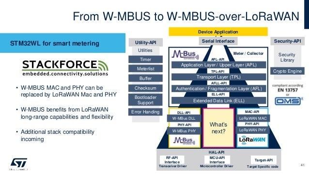 From W-MBUS to W-MBUS-over-LoRaWAN STM32WL for smart metering • W-MBUS MAC and PHY can be replaced by LoRaWAN Mac and PHY ...