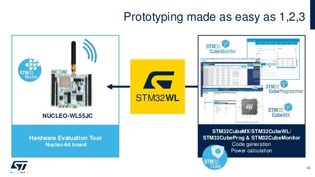 Hardware Evaluation Tool Nucleo-64 board Prototyping made as easy as 1,2,3 STM32WL STM32CubeMX/STM32CubeWL/ STM32CubeProg ...