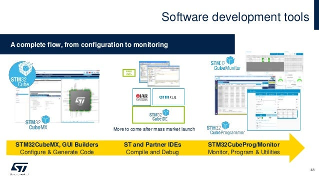 A complete flow, from configuration up to monitoring Software development tools STM32CubeMonitor STM32CubeProg Partners ID...