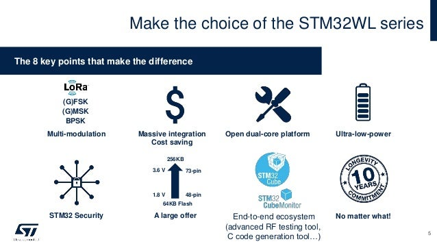 Make the choice of the STM32WL series Massive integration Cost saving Open dual-core platform The 8 key points that make t...