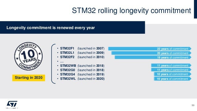 STM32 rolling longevity commitment Longevity commitment is renewed every year Starting in 2020 • STM32F1 (launched in 2007...